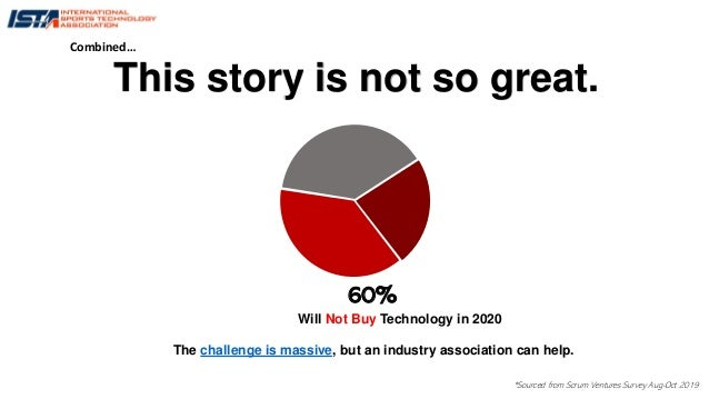 60% The challenge is massive, but an industry association can help. Will Not Buy Technology in 2020 This story is not so g...