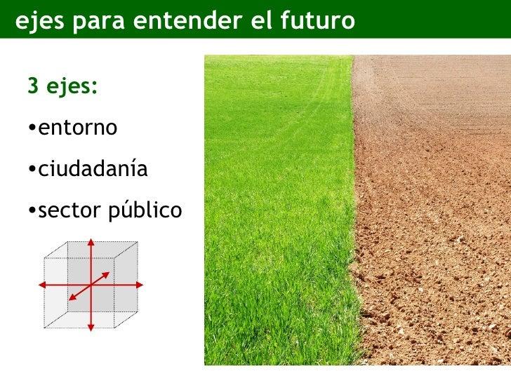 ejes para entender el futuro <ul><li>3 ejes: </li></ul><ul><li>entorno </li></ul><ul><li>ciudadanía </li></ul><ul><li>sect...