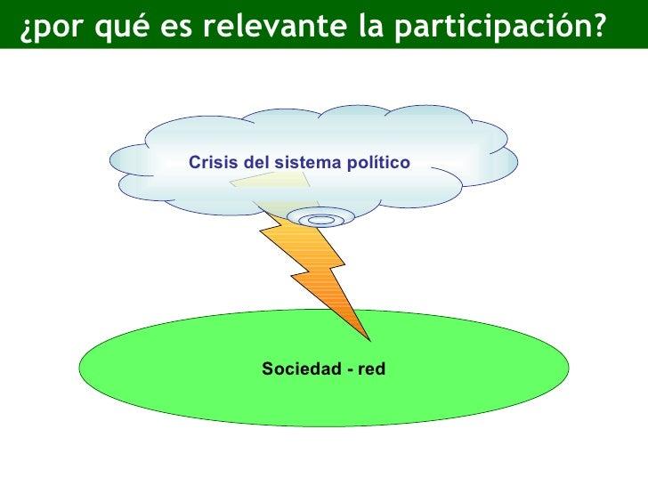¿por qué es relevante la participación? Sociedad - red Crisis del sistema político