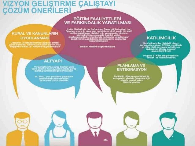İlçeler bazında bisiklet kullanım değerlerine bakıldığında, her iki anket grubunda da Kadıköy'ün en sık kullanılan güzerga...