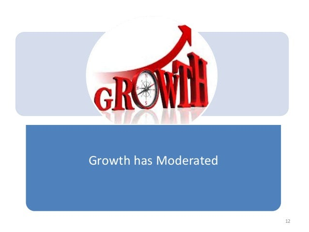 Growth has Moderated  12