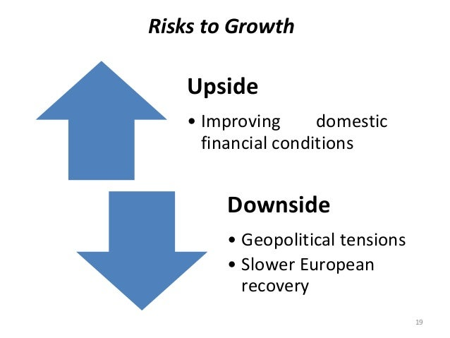Risks to Growth  Upside  • Improving domestic  financial conditions  Downside  • Geopolitical tensions  • Slower European ...