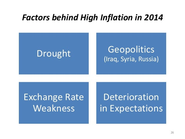 Factors behind High Inflation in 2014  Drought Geopolitics  (Iraq, Syria, Russia)  Exchange Rate  Weakness  Deterioration ...