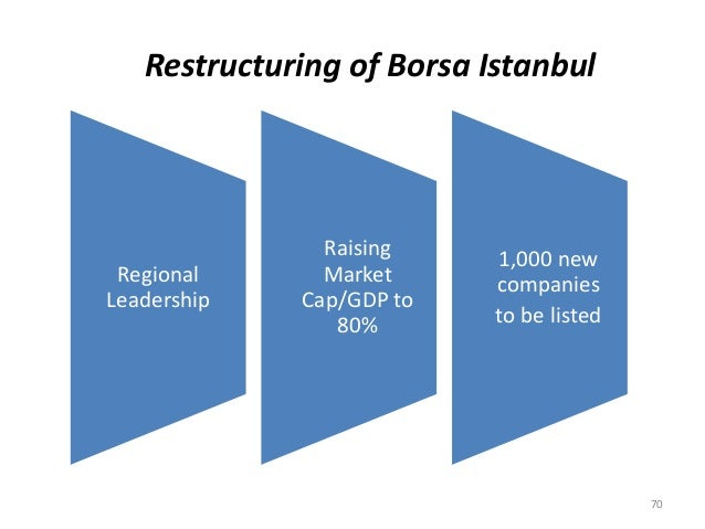 Restructuring of Borsa Istanbul  Regional  Leadership  Raising  Market  Cap/GDP to  80%  1,000 new  companies  to be liste...