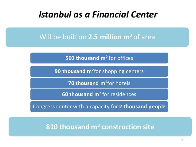 Istanbul as a Financial Center  Will be built on 2.5 million m2 of area  560 thousand m2 for offices  90 thousand m2for sh...