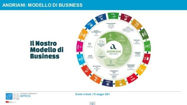 Evento virtuale   12 maggio 2021 5 ANDRIANI: MODELLO DI BUSINESS