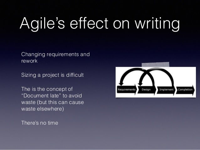 """Agile's effect on writing Changing requirements and rework Sizing a project is difficult The is the concept of """"Document la..."""
