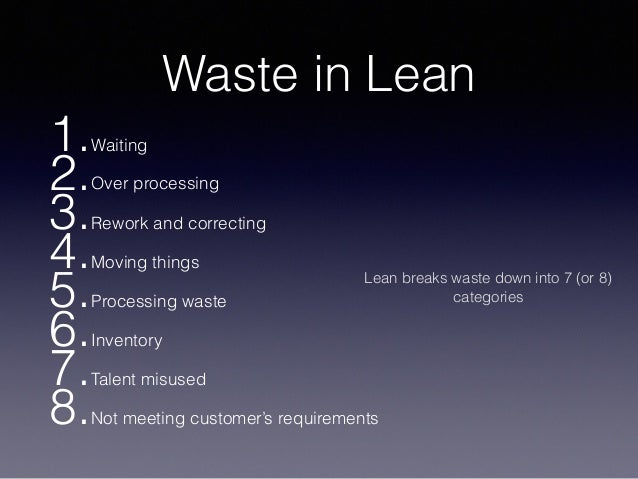 Waste in Lean 1.Waiting 2.Over processing 3.Rework and correcting 4.Moving things 5.Processing waste 6.Inventory 7.Talent ...
