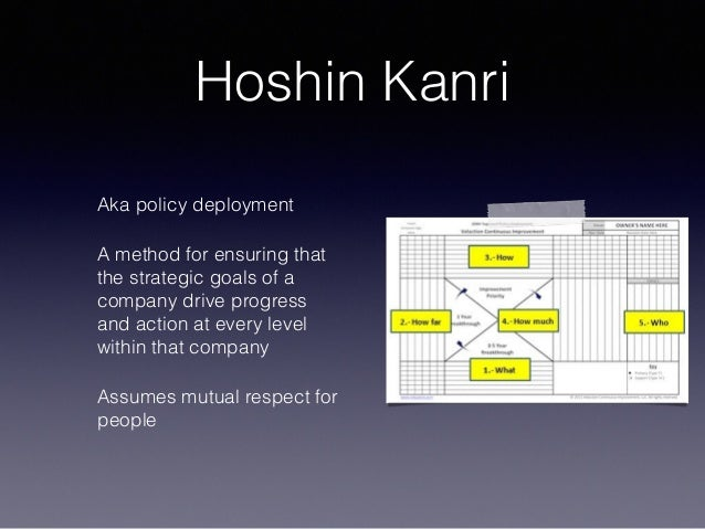 Hoshin Kanri Aka policy deployment A method for ensuring that the strategic goals of a company drive progress and action a...