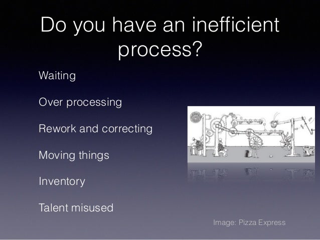 Do you have an inefficient process? Waiting Over processing Rework and correcting Moving things Inventory Talent misused Im...