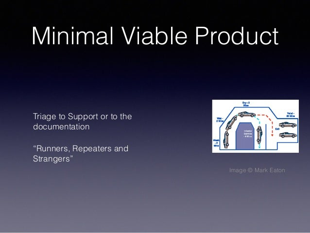 """Minimal Viable Product Triage to Support or to the documentation """"Runners, Repeaters and Strangers"""" Image © Mark Eaton"""