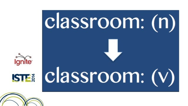 ISTE 2014 Ignite: Collaborative Learning Spaces Slide 2