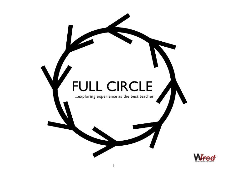 ...exploring experience as the best teacher FULL CIRCLE
