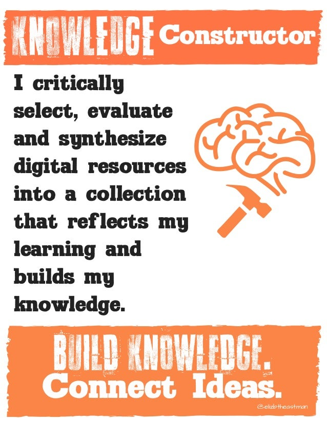 KNOWLEDGE I critically select, evaluate and synthesize digital resources into a collection that reflects my learning and b...