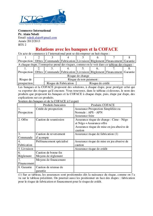 Commerce InternationalPr. Alain NdediEmail: ndedi.alain@gmail.comAnnée 2012/2013BTS 2              Relations avec les banq...