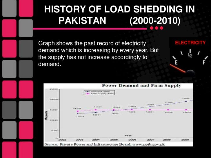 thesis on energy crisis Essays energy crisis executive summary pakistan's energy sector is in a state of crisis and over the past few years has  energy crisis in.