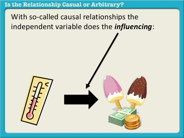 Is the relationship arbitrary or causal?