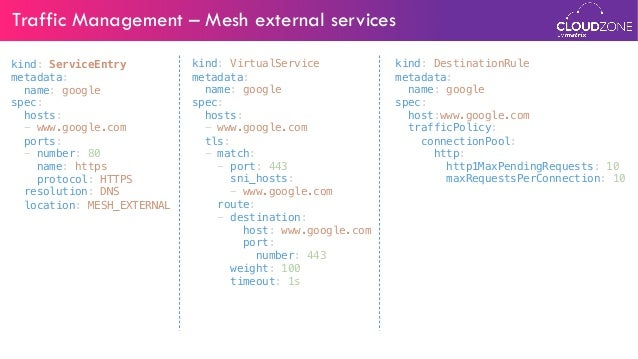 Managing Microservices With The Istio Service Mesh on Kubernetes