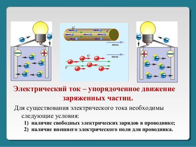 Источники электрического тока Электрический
