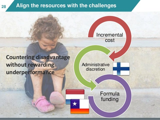 2828 Align the resources with the challenges Incremental cost Administrative discretion Formula funding Countering disadva...