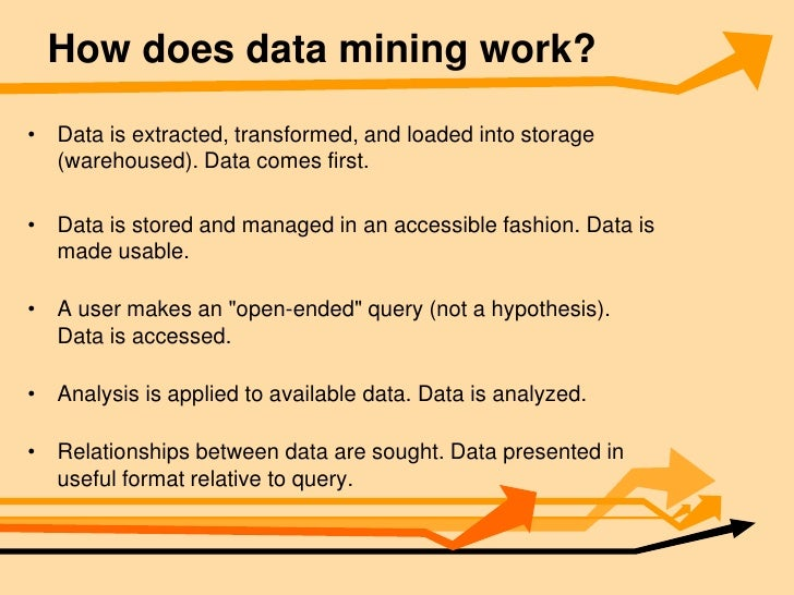 data mining dissertation Audrey flack marilyn monroe analysis essay persuasive essay about maturity multiculturalism essay thesis creator le concordat de bologna dissertation abstracts powerful verbs for essays on education poverty in the united states related post of research papers on data mining 2016.