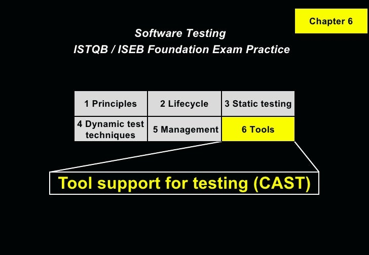 Tool support for testing (CAST) 1 Principles 2 Lifecycle 4 Dynamic test techniques 3 Static testing 5 Management 6 Tools S...