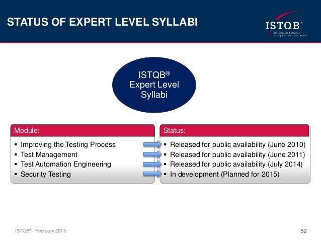 istqb agile tester syllabus pdf
