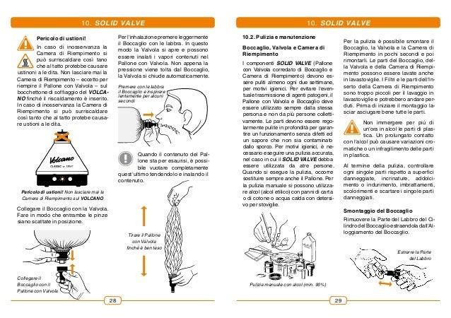 10. SOLID VALVE Boccaglio, Valvola e Camera di Riempimento I componenti SOLID VALVE (Pallone con Valvola corredato di Bocc...