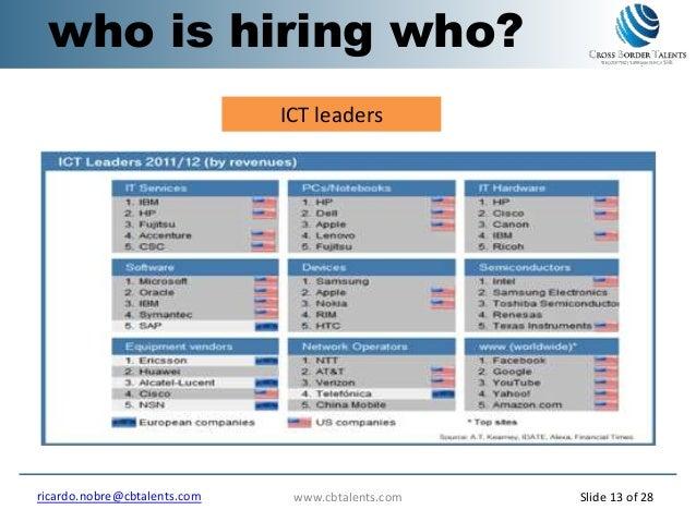 who is hiring who? www.cbtalents.comricardo.nobre@cbtalents.com Slide 13 of 28 ICT leaders