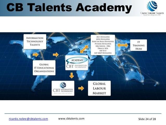 CB Talents Academy www.cbtalents.comricardo.nobre@cbtalents.com Slide 24 of 28