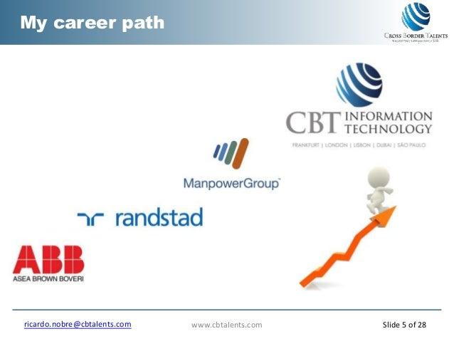 My career path www.cbtalents.comricardo.nobre@cbtalents.com Slide 5 of 28