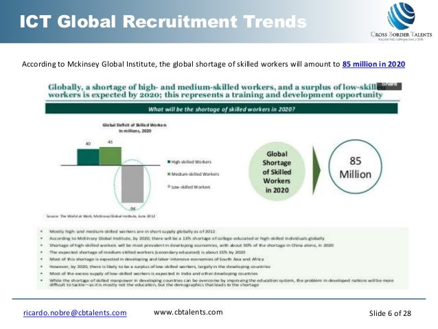 According to Mckinsey Global Institute, the global shortage of skilled workers will amount to 85 million in 2020 ICT Globa...