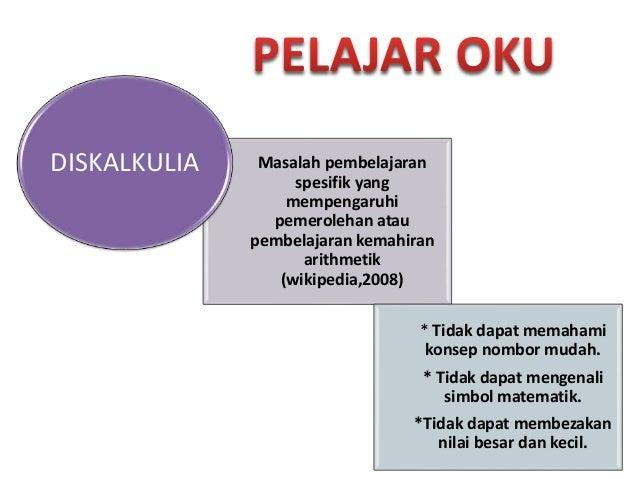 Akses dan Ekuiti Pendidikan di Malaysia