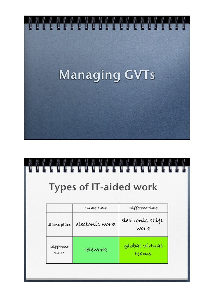 Managing GVTs     Types of IT-aided work                 Same time       Different time                                ele...