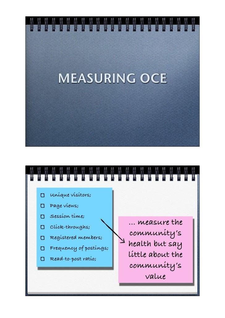 MEASURING OCE     Unique visitors; Page views; Session time; Click-throughs;                          ... measure the Regi...