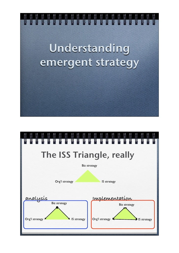 Understanding            emergent strategy                 The ISS Triangle, really                                       ...