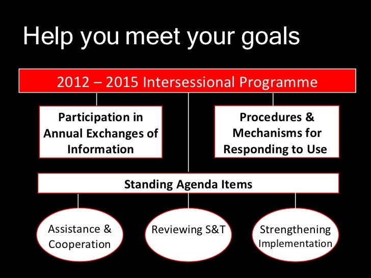 Help you meet your goals   2012 – 2015 Intersessional Programme   Participation in                Procedures & Annual Exch...