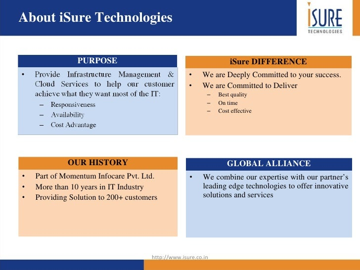 Ppt remote infrastructure management (rim) services and.