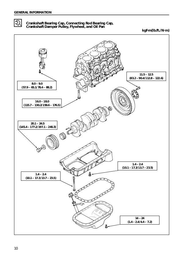Isuzu diesel-engine-4 ja1-and-4jb1