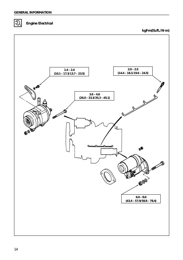 Pleasing 4Le1 Isuzu Engine Wiring Diagram Library Wiring Diagram Wiring 101 Photwellnesstrialsorg