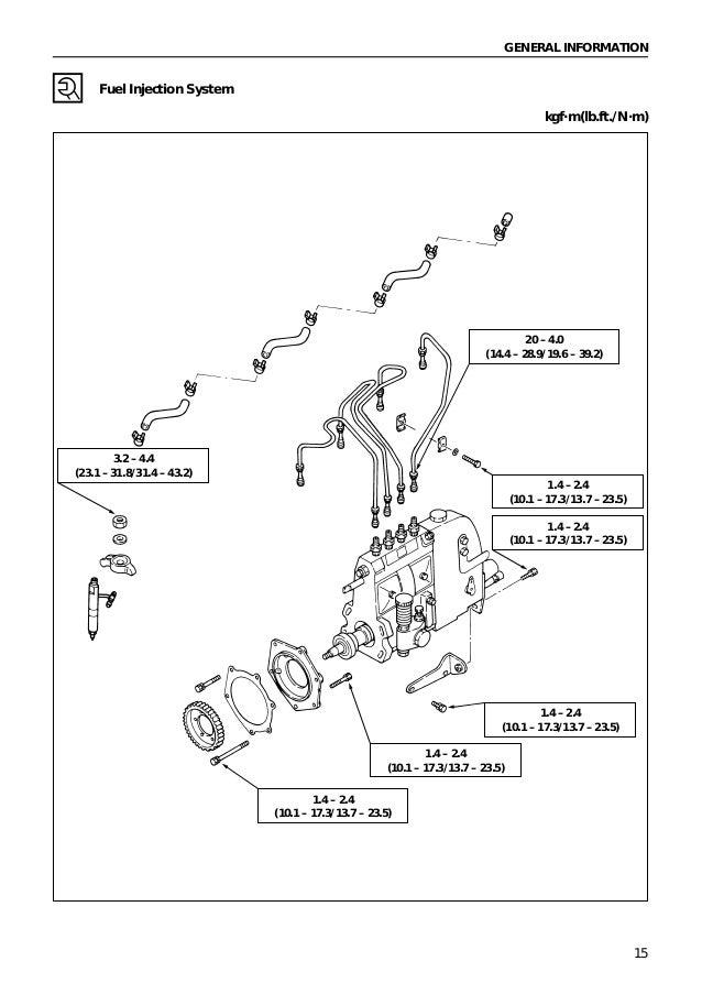isuzu fuel pump diagram wiring diagrams Isuzu Rodeo Serpentine Belt Diagram isuzu fuel pressure diagram data wiring diagram site omc fuel pump diagram isuzu fuel pressure diagram