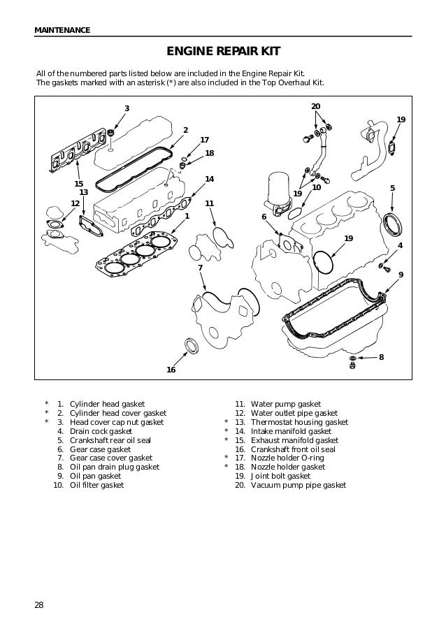 Swell Isuzu Diesel Engines Diagrams Wiring Diagram Wiring 101 Photwellnesstrialsorg
