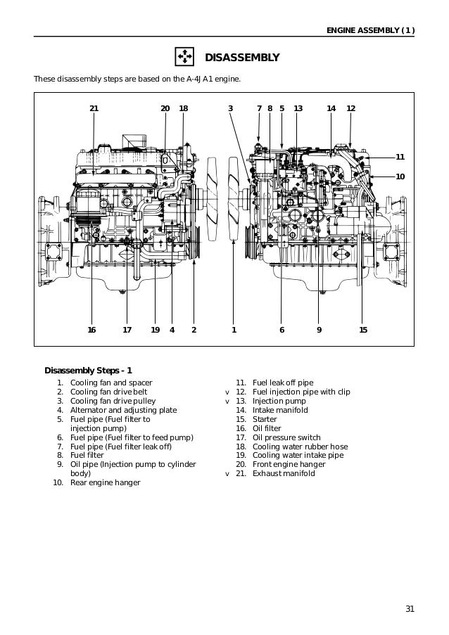 Isuzu dieselengine4 ja1and4jb1