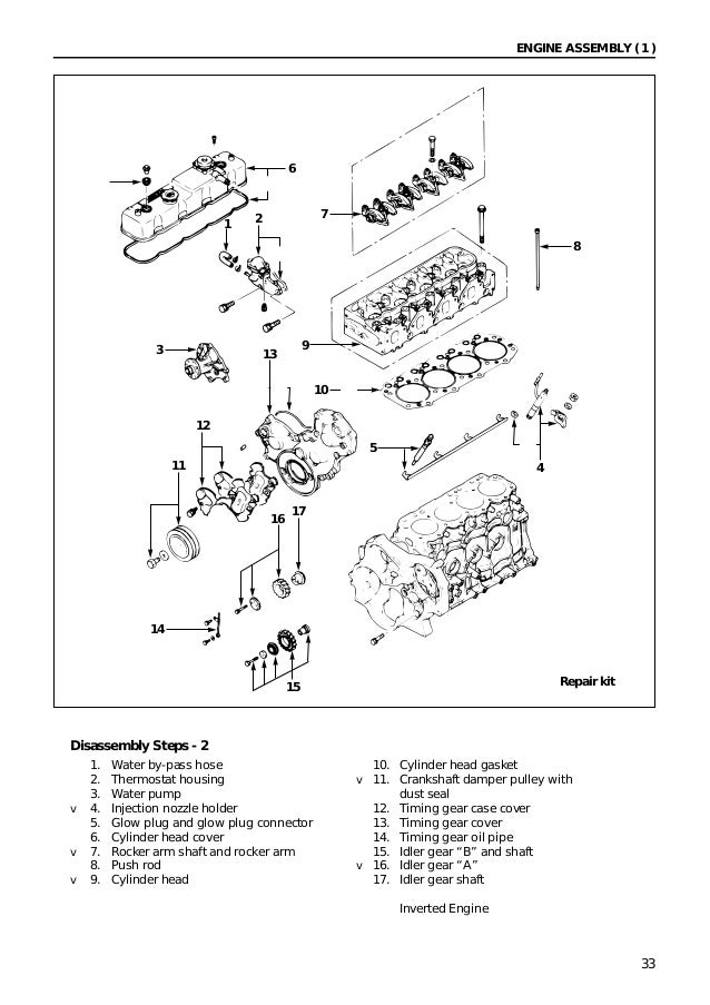isuzu diesel engine 4 ja1 and 4jb1 rh slideshare net Head and Brain Diagram Human Face Diagram