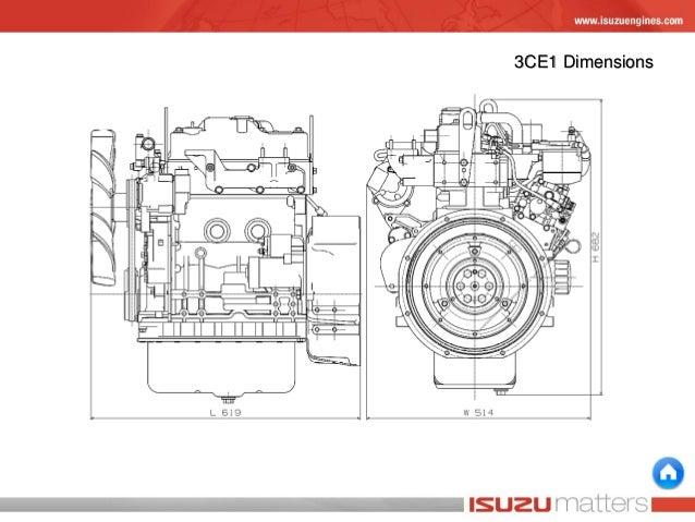 isuzu ft engine line up