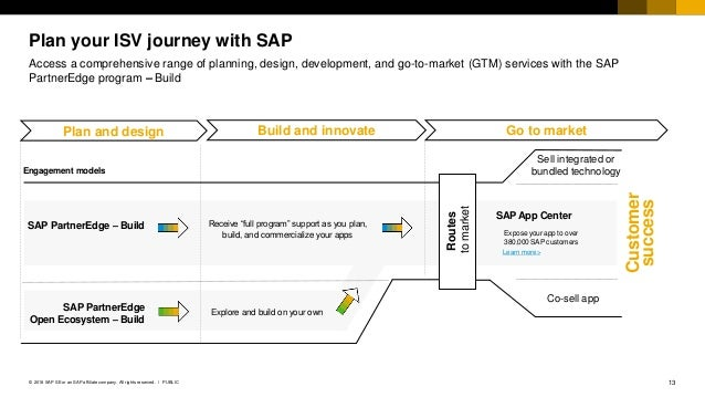 13PUBLIC© 2018 SAP SE or an SAP affiliate company. All rights reserved. ǀ Plan your ISV journey with SAP Customer success ...