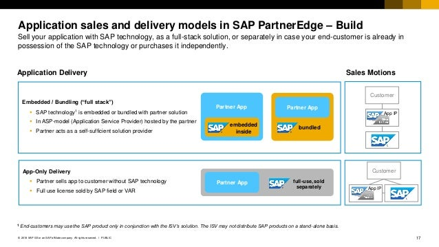 17PUBLIC© 2018 SAP SE or an SAP affiliate company. All rights reserved. ǀ Application sales and delivery models in SAP Par...