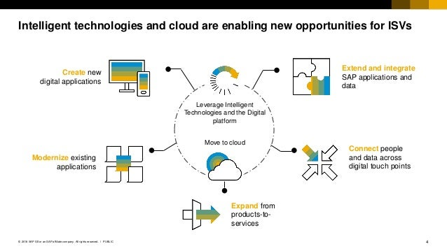4PUBLIC© 2018 SAP SE or an SAP affiliate company. All rights reserved. ǀ Intelligent technologies and cloud are enabling n...