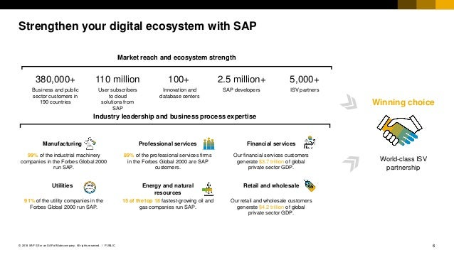 6PUBLIC© 2018 SAP SE or an SAP affiliate company. All rights reserved. ǀ Strengthen your digital ecosystem with SAP World-...