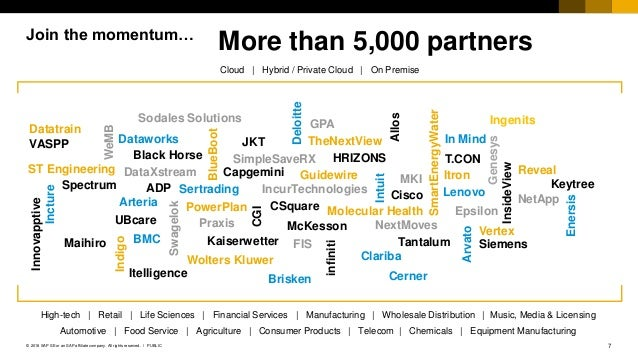 7PUBLIC© 2018 SAP SE or an SAP affiliate company. All rights reserved. ǀ Join the momentum… Cloud | Hybrid / Private Cloud...